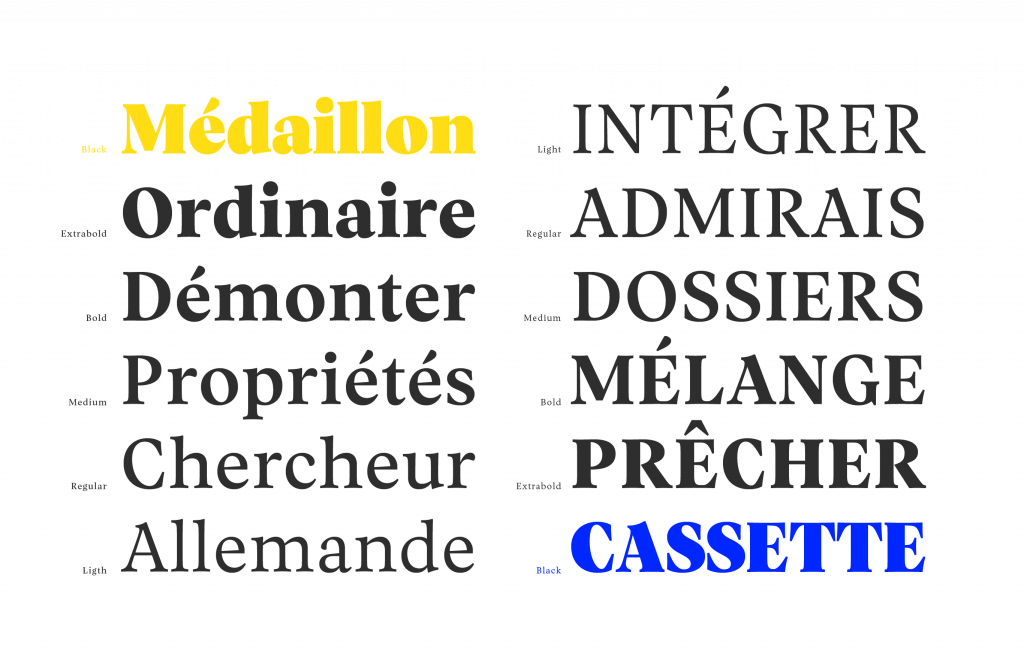 Vesterbro lettertype - Techness